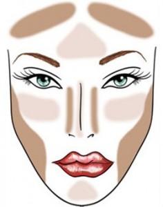 contoured face